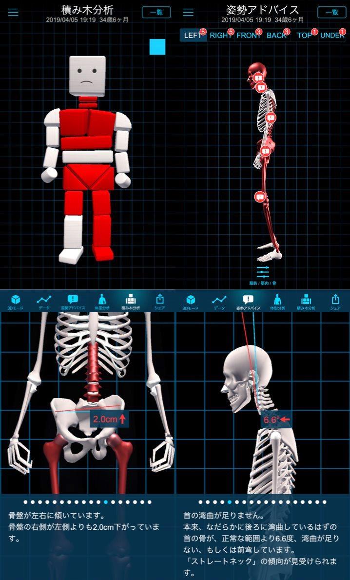 i-body 測定結果